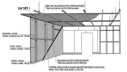 cấu tạo của vách ngăn thạch cao