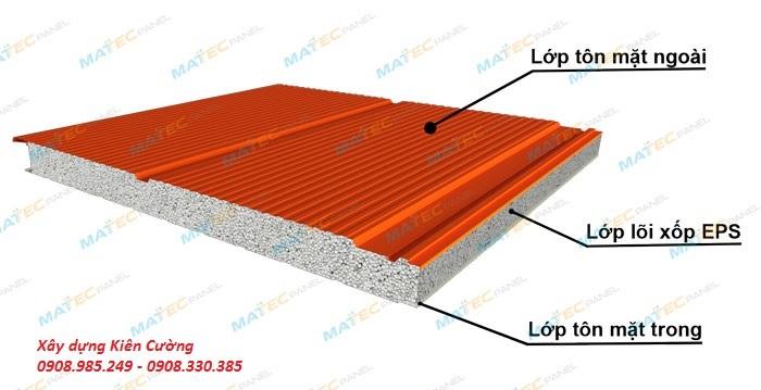 Cấu tạo vách ngăn panel EPS chống cháy