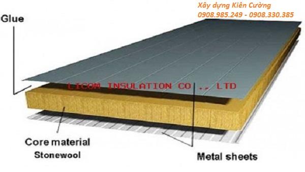 cấu tạo tấm vách panel rockwool